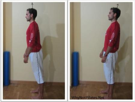 2. Balanceo anteroposterior