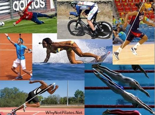 alineación deportes