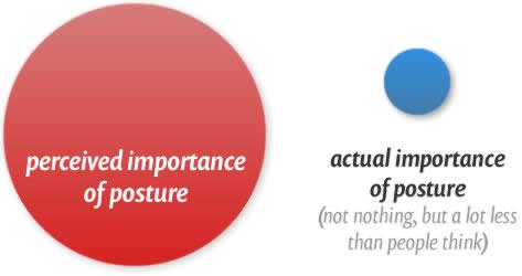 posture-importance-l